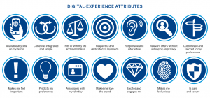 Digital Experience Attributes